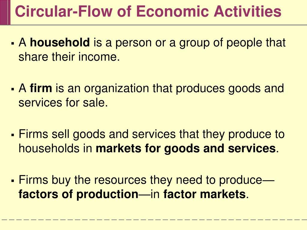 Circular-Flow of Economic Activities