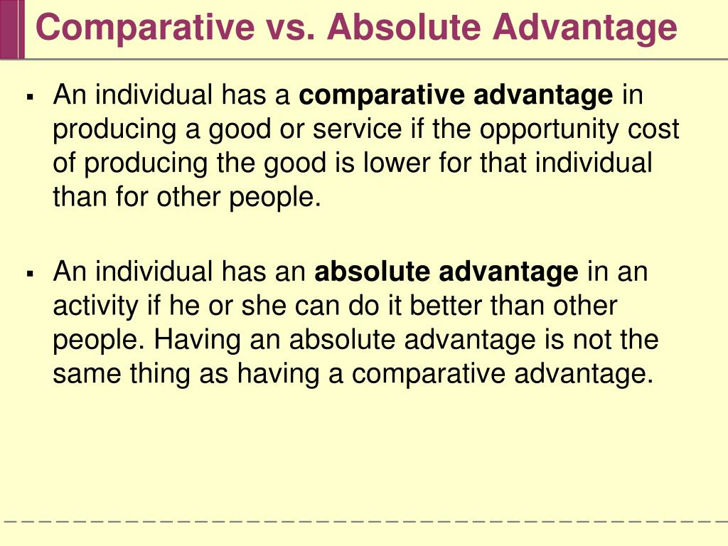 Comparative vs. Absolute Advantage