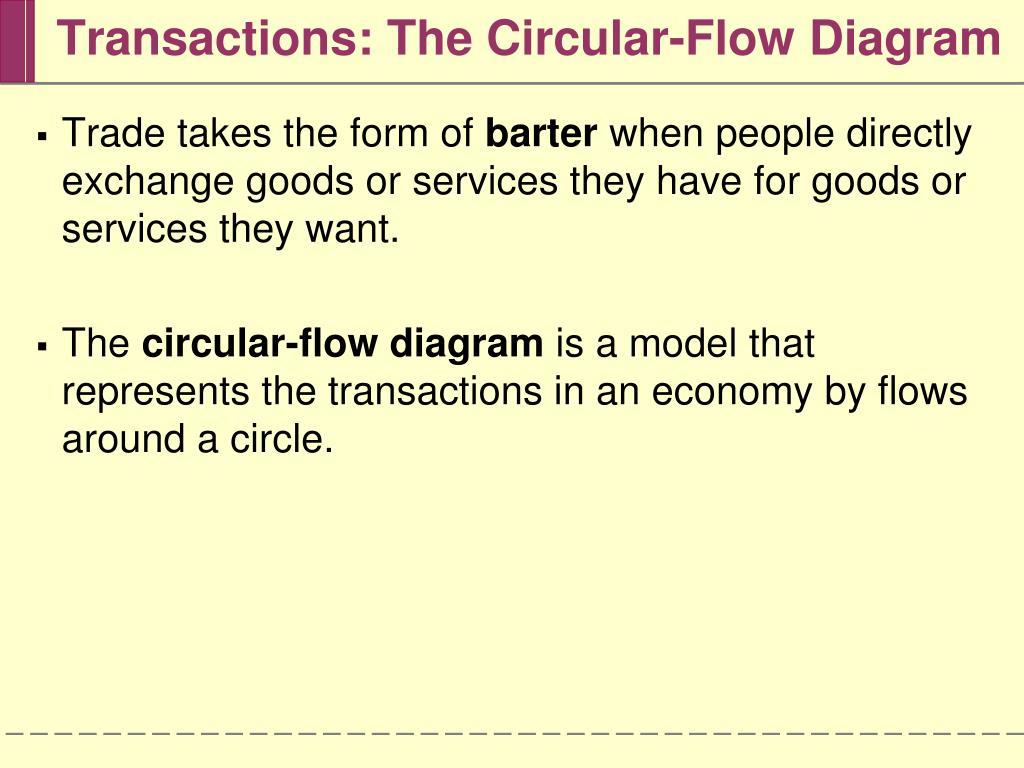 Transactions: The Circular-Flow Diagram