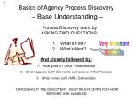 basics of agency process discovery base understanding
