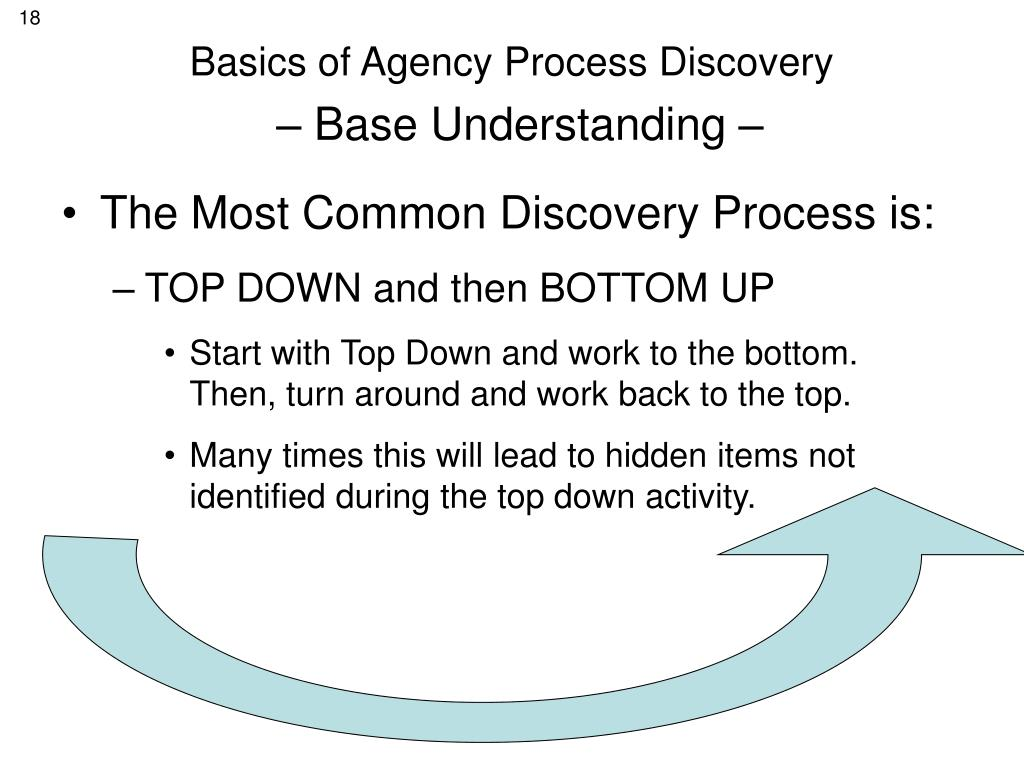 Basics of Agency Process Discovery