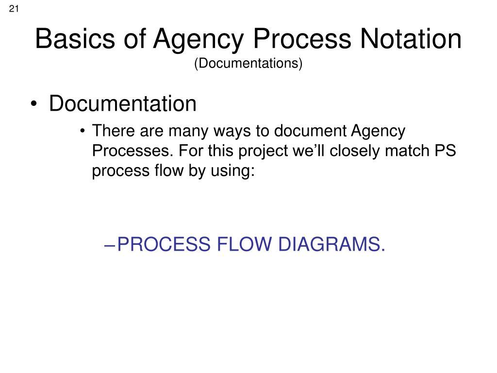 Basics of Agency Process Notation