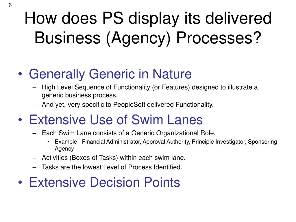 How does PS display its delivered Business (Agency) Processes?