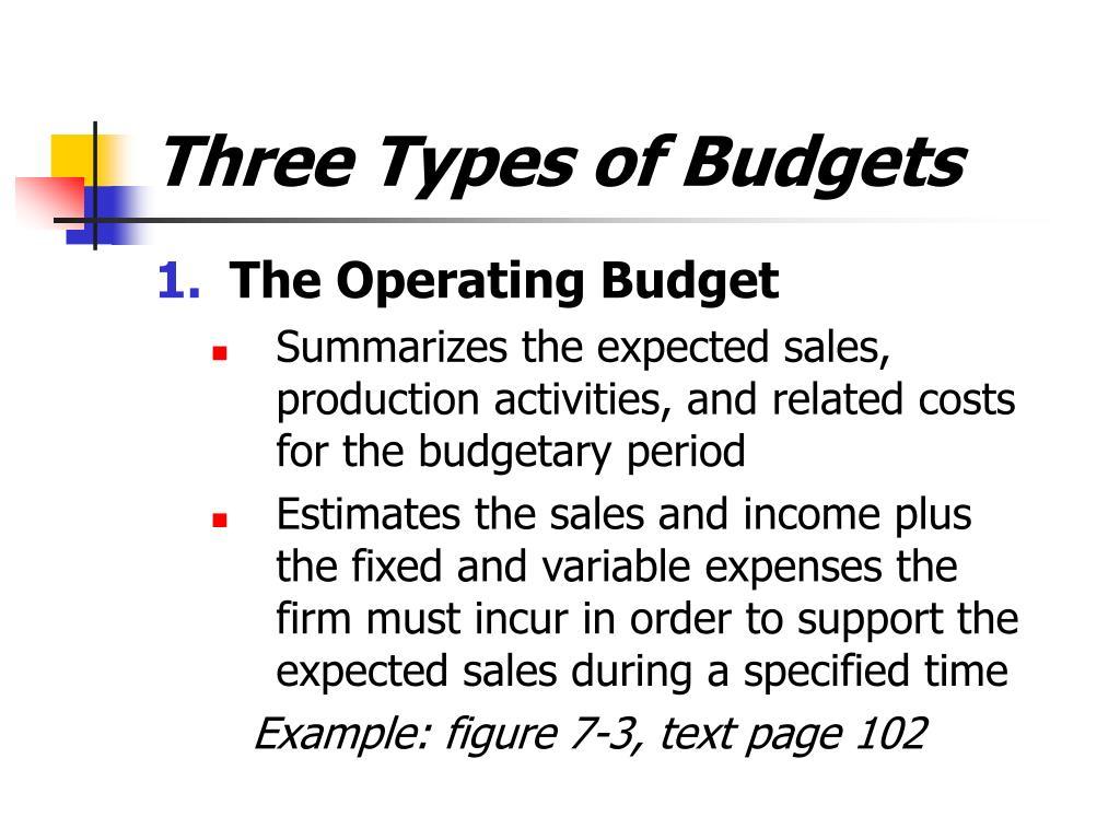 Three Types of Budgets