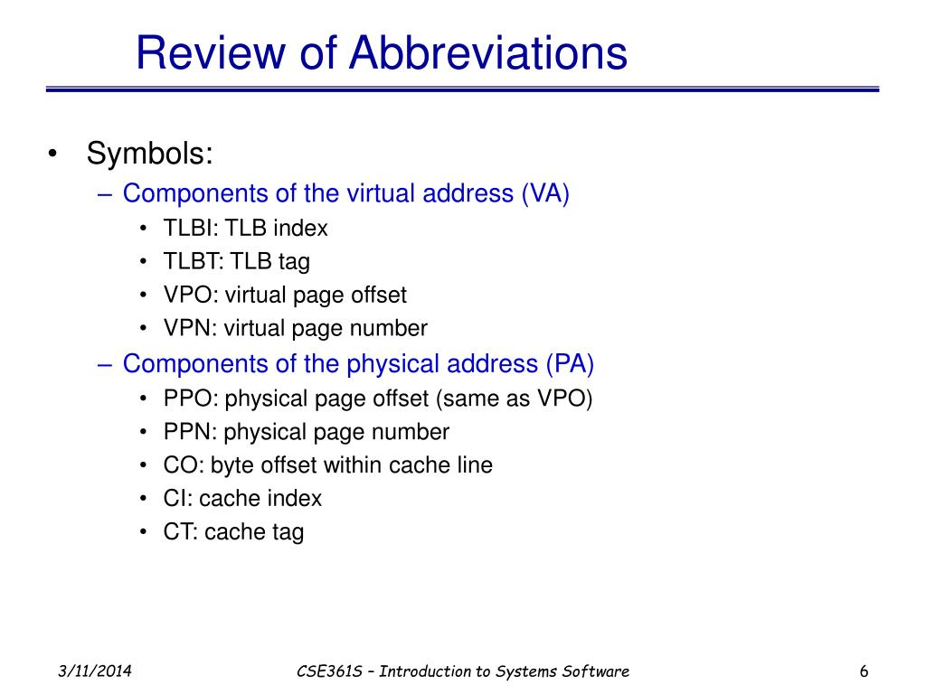 Review of Abbreviations