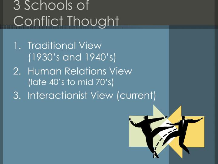 3 schools of conflict thought