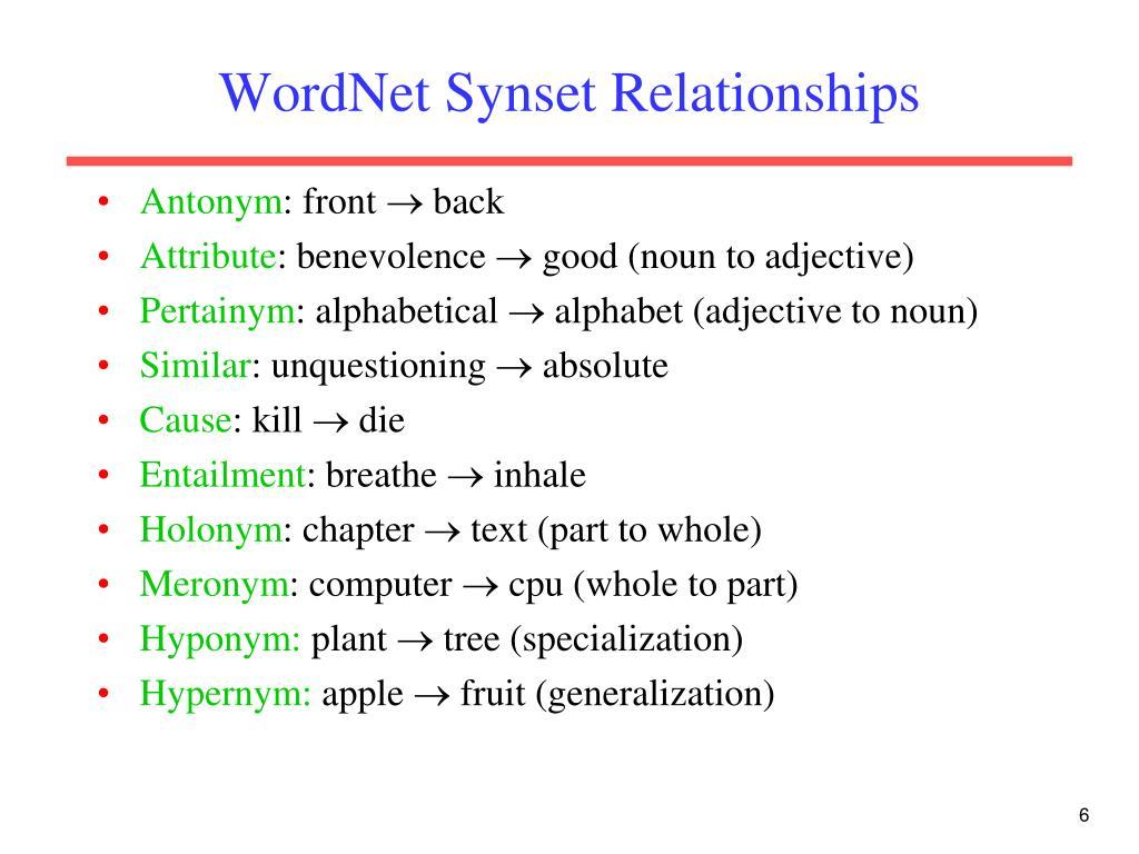 WordNet Synset Relationships