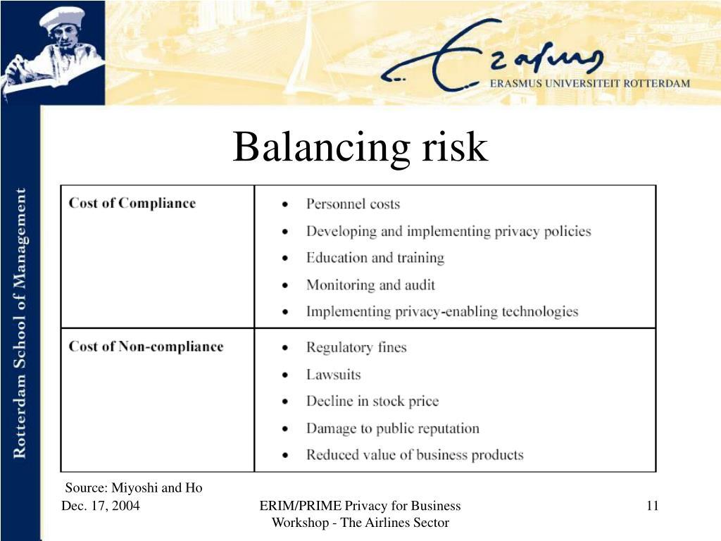Balancing risk