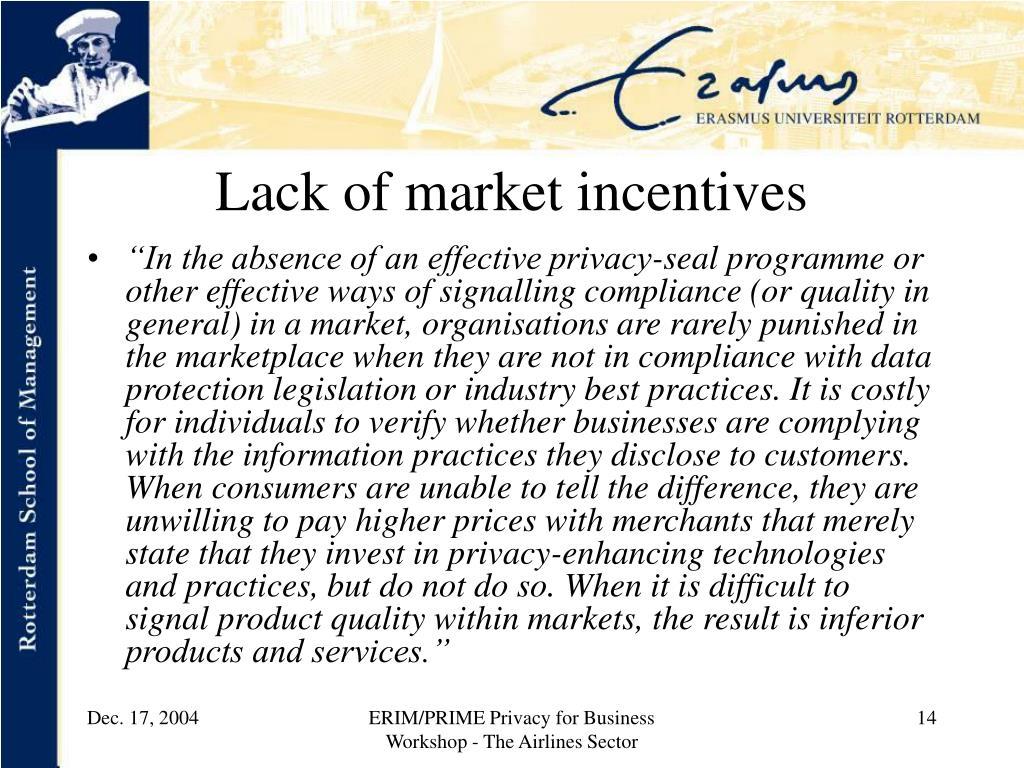 Lack of market incentives