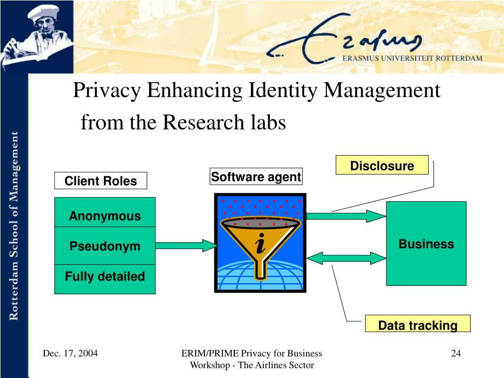 Privacy Enhancing Identity Management