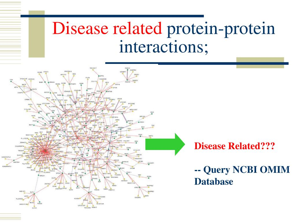 Disease related