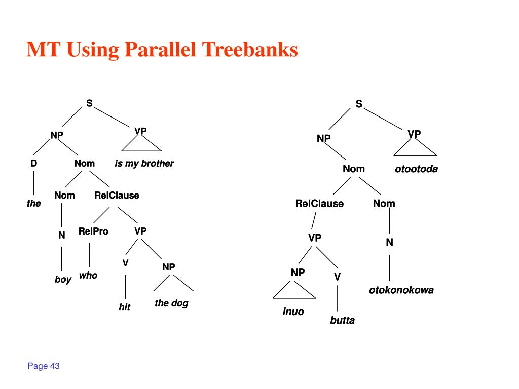 MT Using Parallel Treebanks
