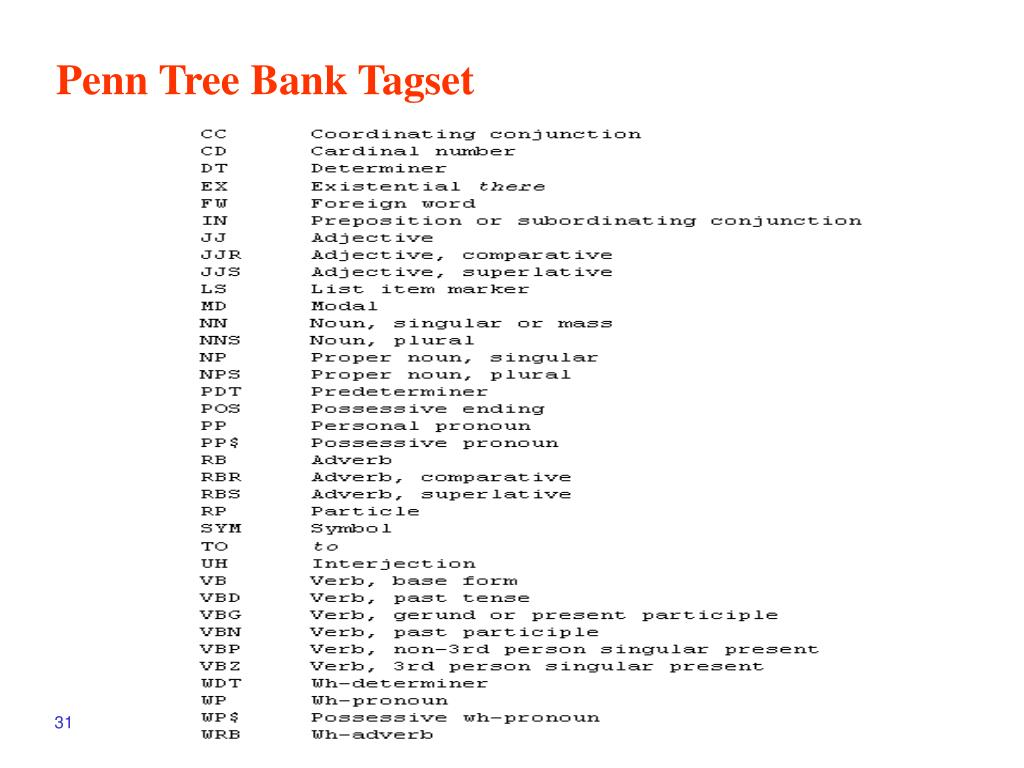 Penn Tree Bank Tagset