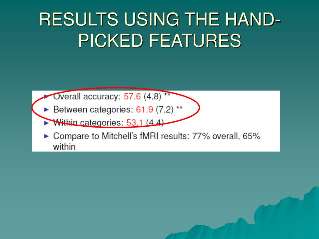 RESULTS USING THE HAND-PICKED FEATURES