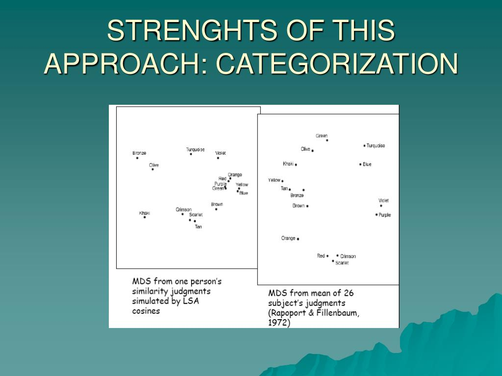 STRENGHTS OF THIS APPROACH: CATEGORIZATION