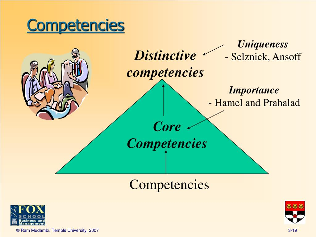 6 determine toyota the company s resources capabilities and core competencies Toyota's strength does not lie in a single core competency toyota's corporate culture with the company's resources may be the real reason that toyota.