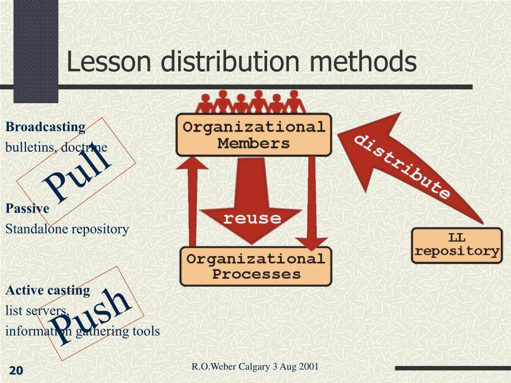 Lesson distribution methods