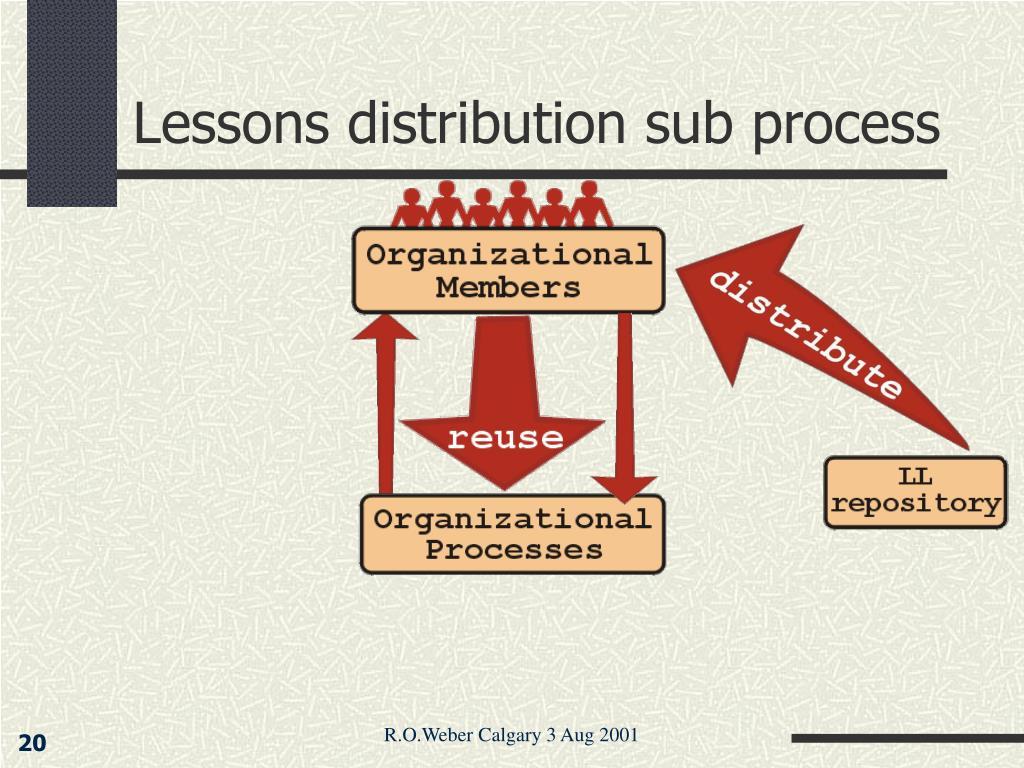 Lessons distribution sub process