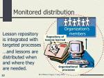 monitored distribution26