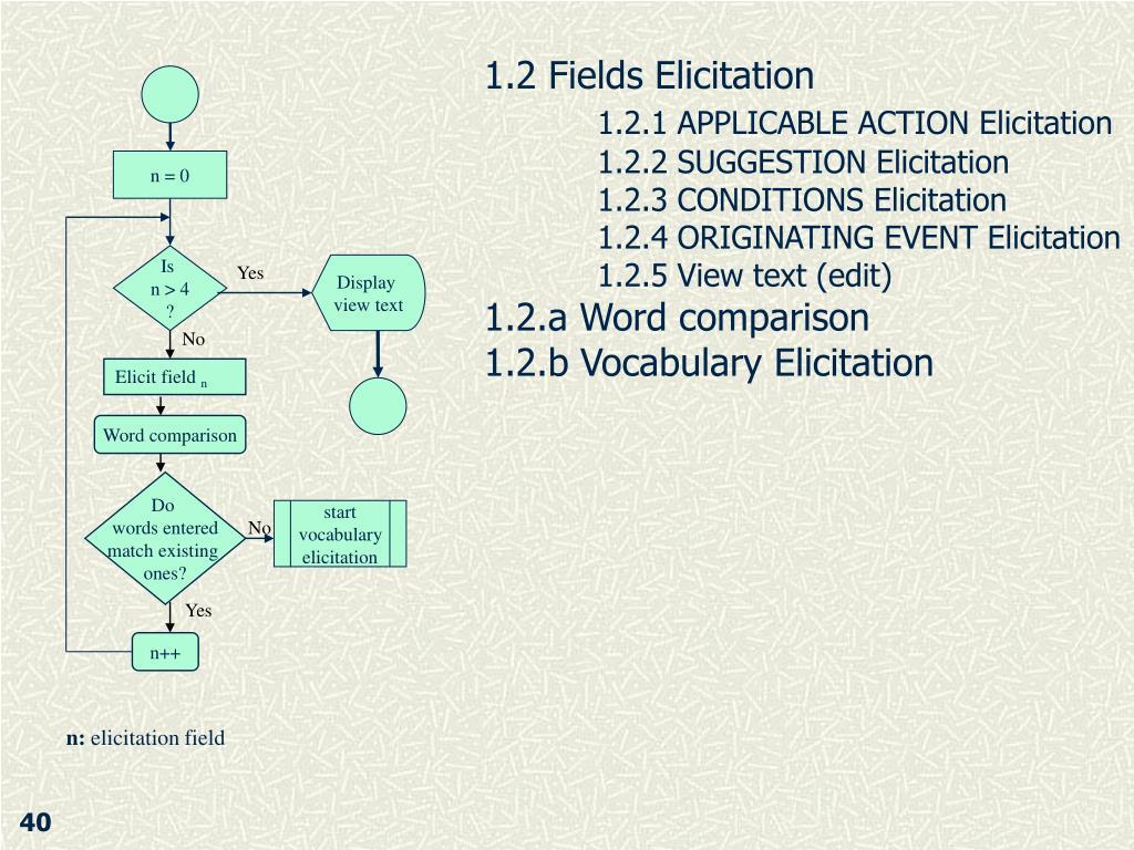 1.2 Fields Elicitation