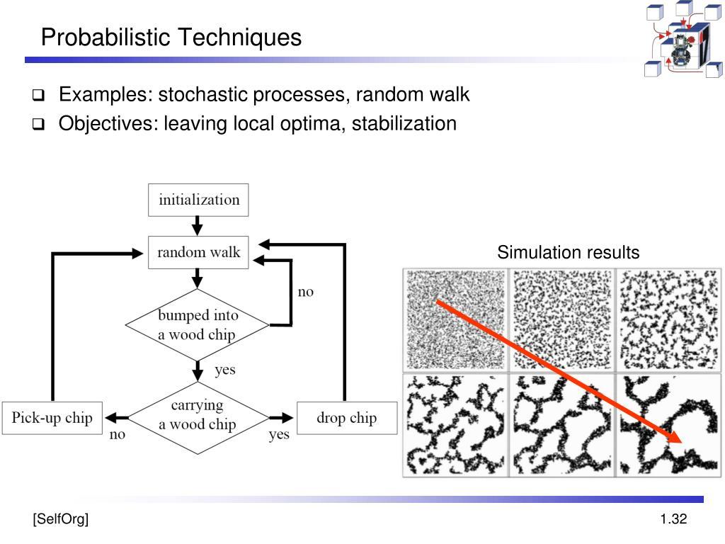 Probabilistic Techniques