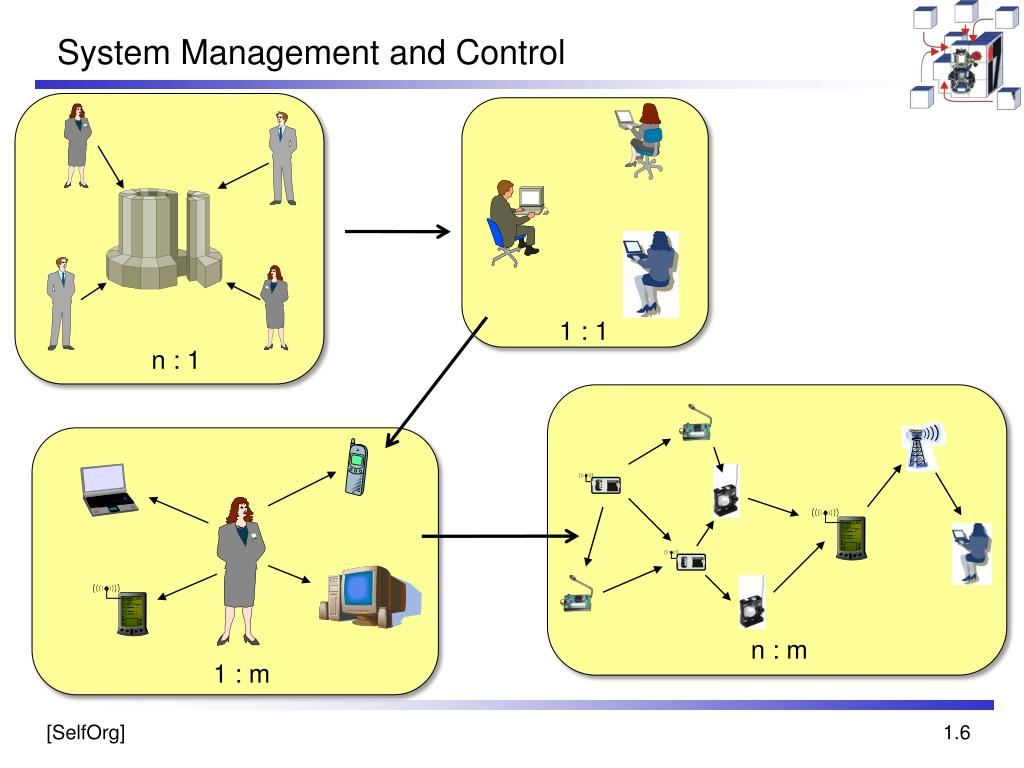 System Management and Control