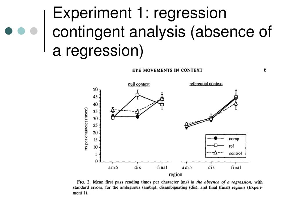 Experiment 1: regression contingent analysis (absence of a regression)