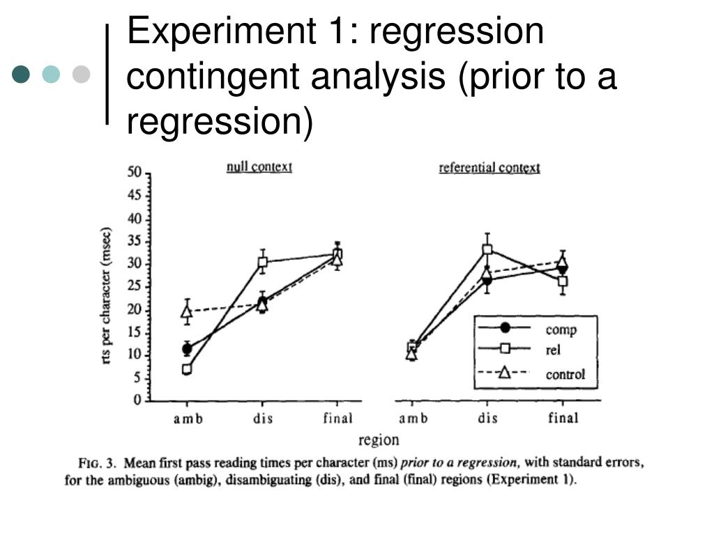 Experiment 1: regression contingent analysis (prior to a regression)