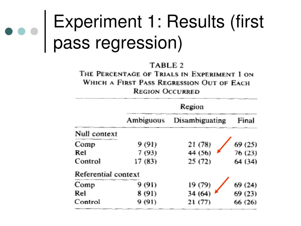 Experiment 1: Results (first pass regression)