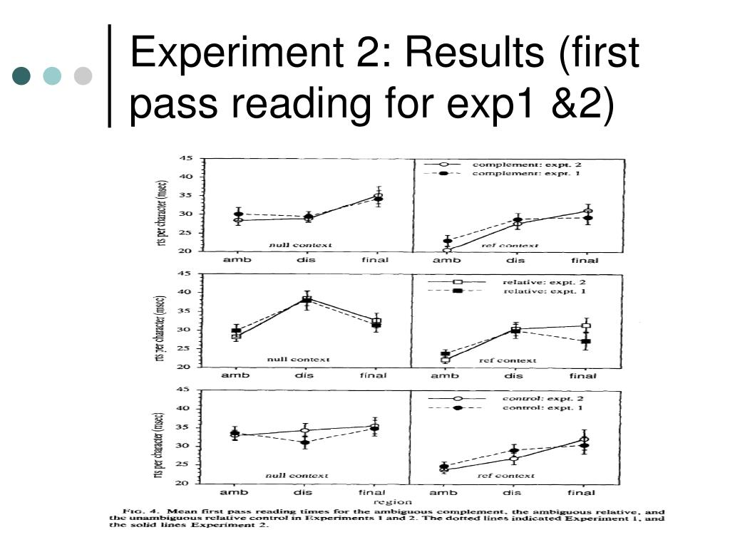 Experiment 2: Results (first pass reading for exp1 &2)