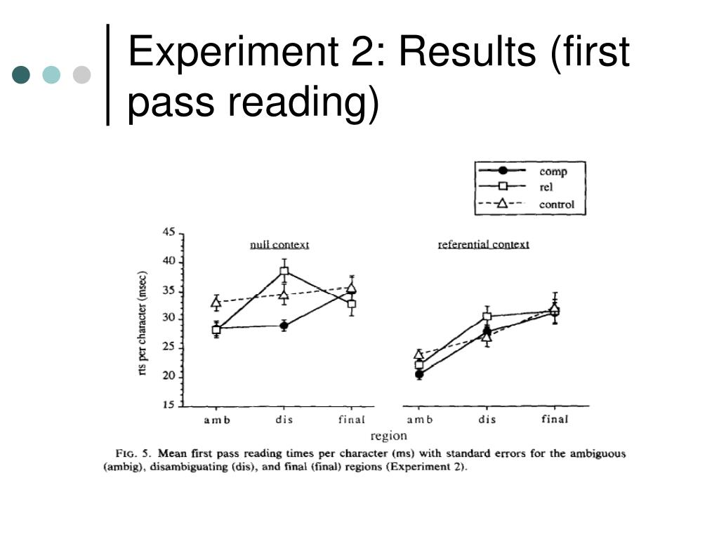 Experiment 2: Results (first pass reading)
