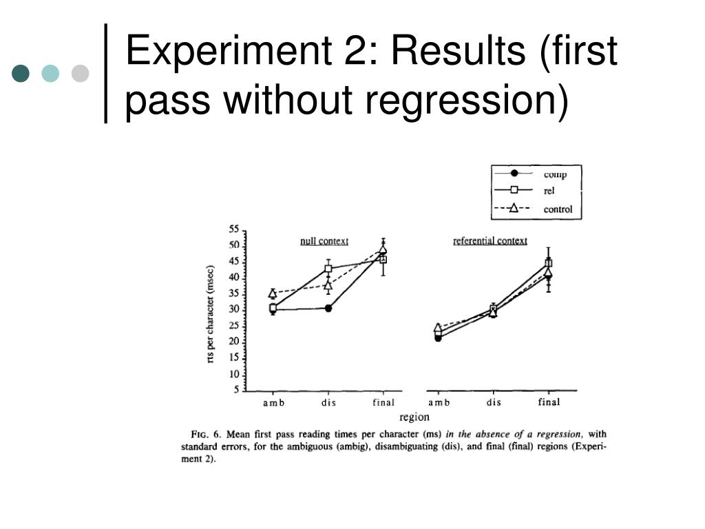 Experiment 2: Results (first pass without regression)