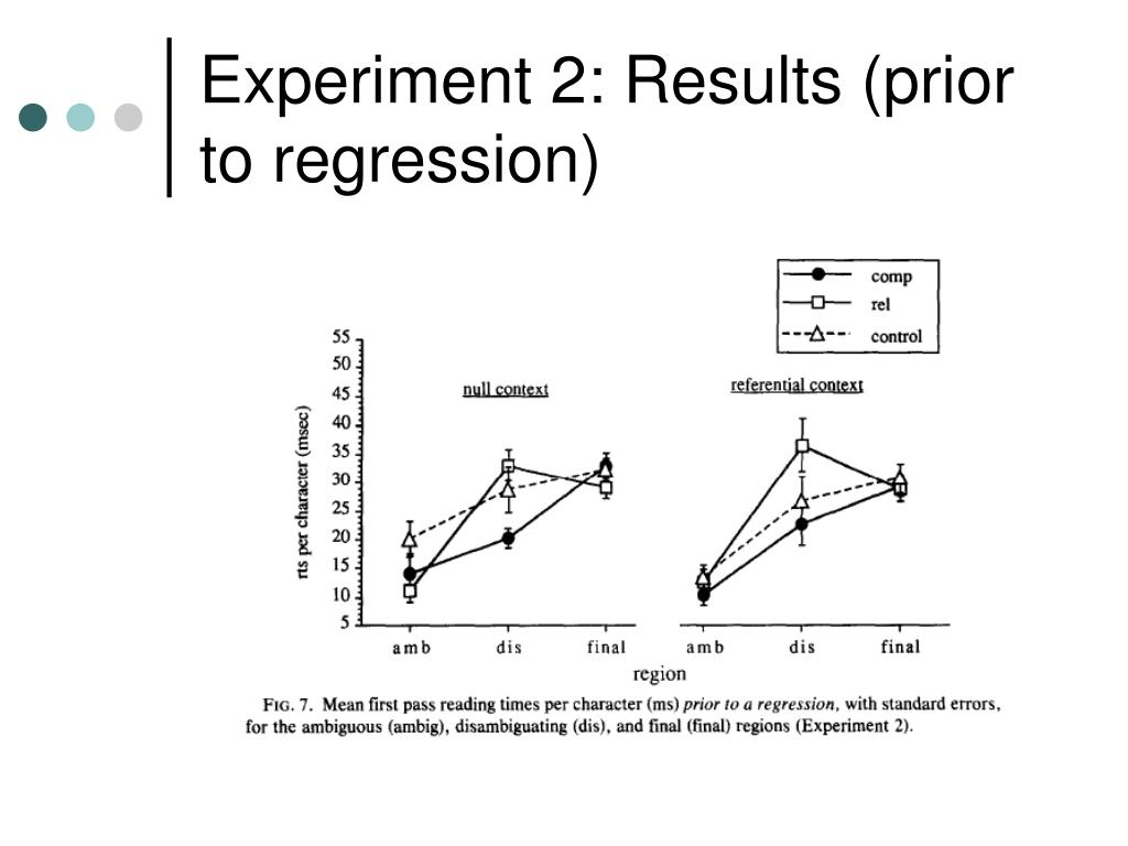 Experiment 2: Results (prior to regression)