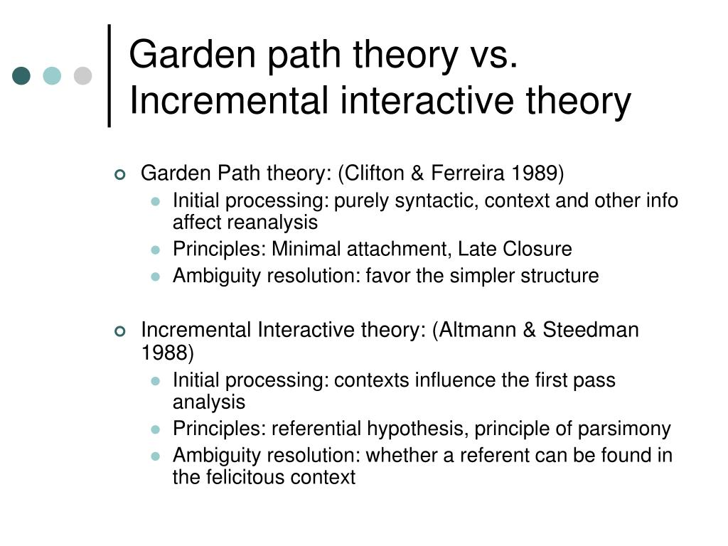 Garden path theory vs. Incremental interactive theory