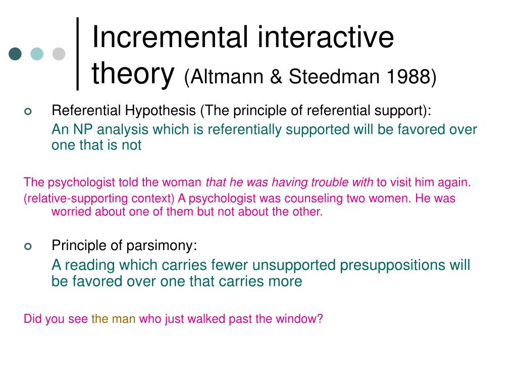 Incremental interactive theory