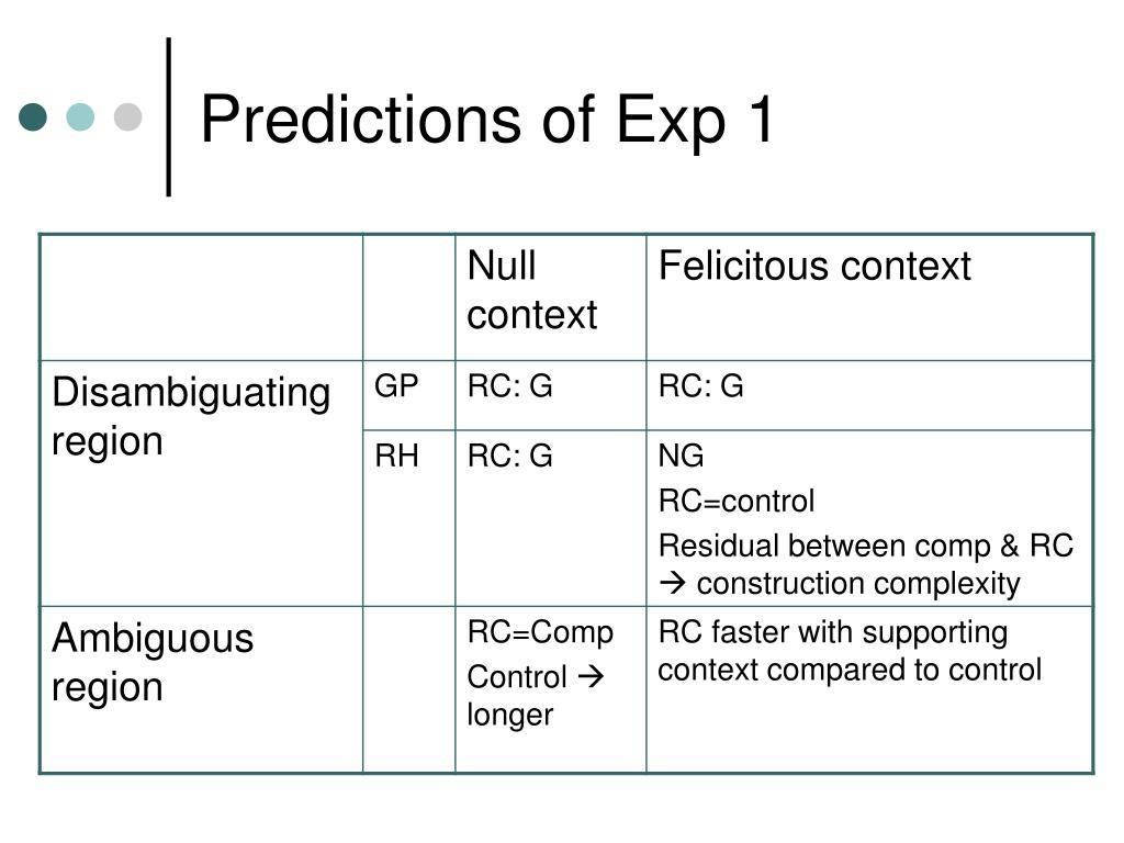 Predictions of Exp 1