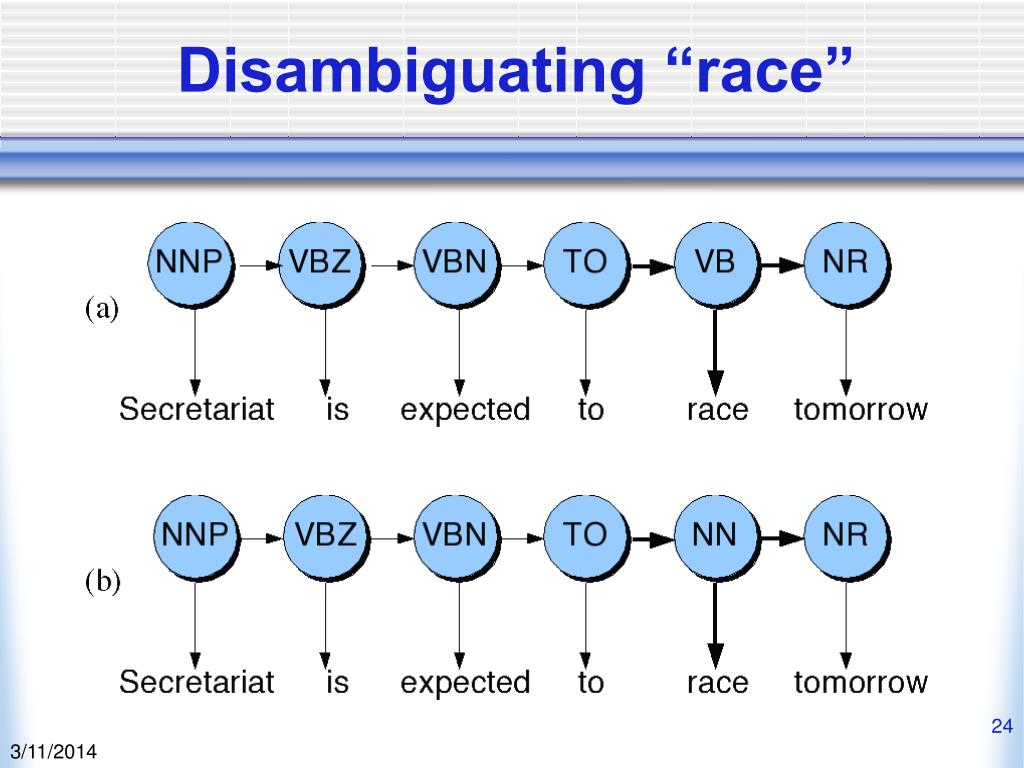 "Disambiguating ""race"""