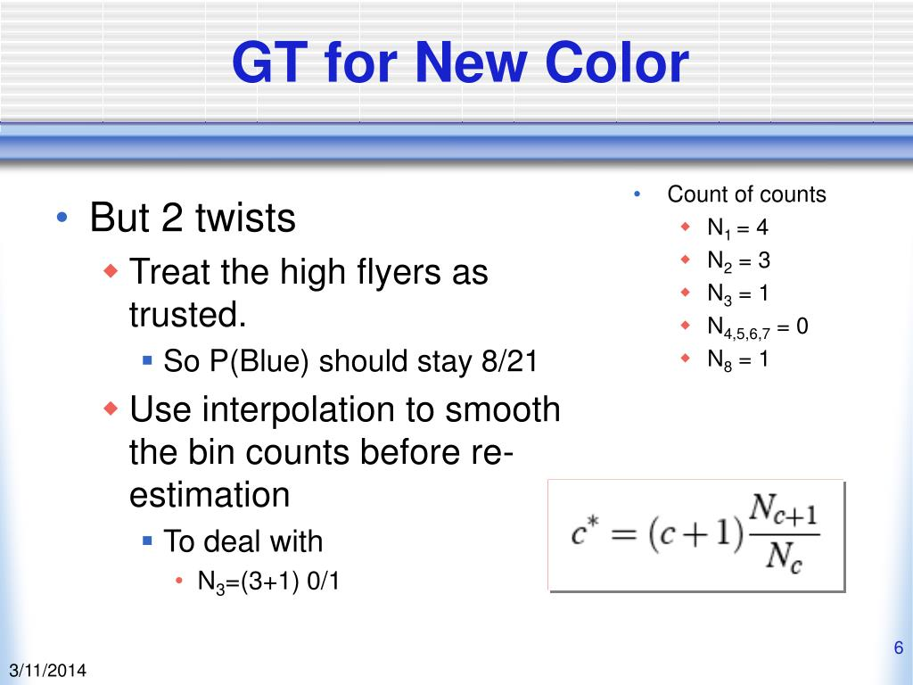 GT for New Color