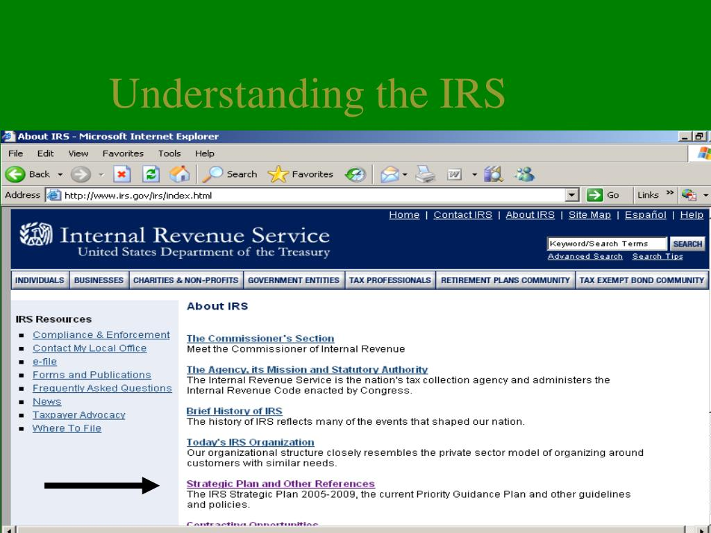 Understanding the IRS