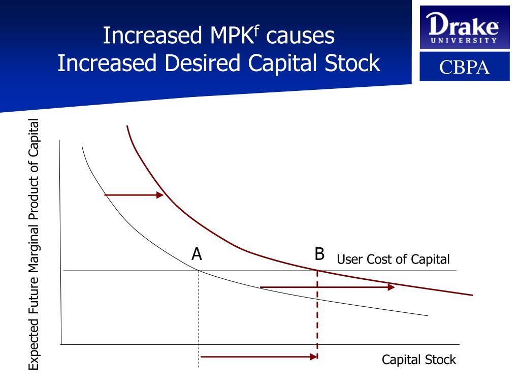 Increased MPK