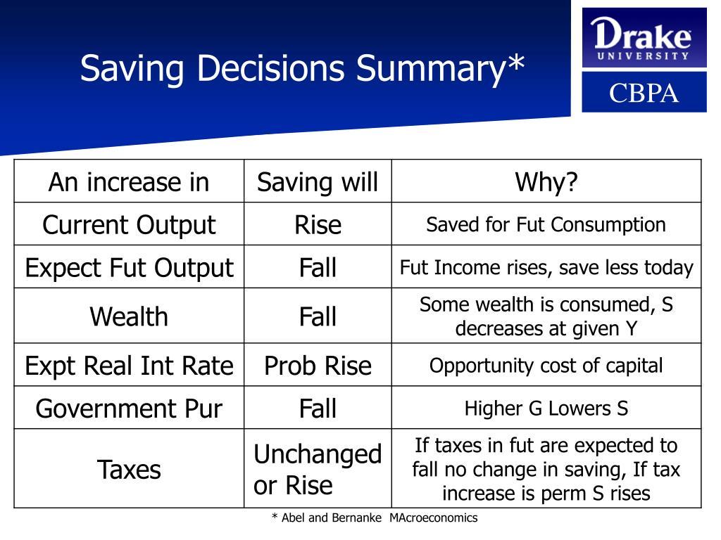 Saving Decisions Summary*