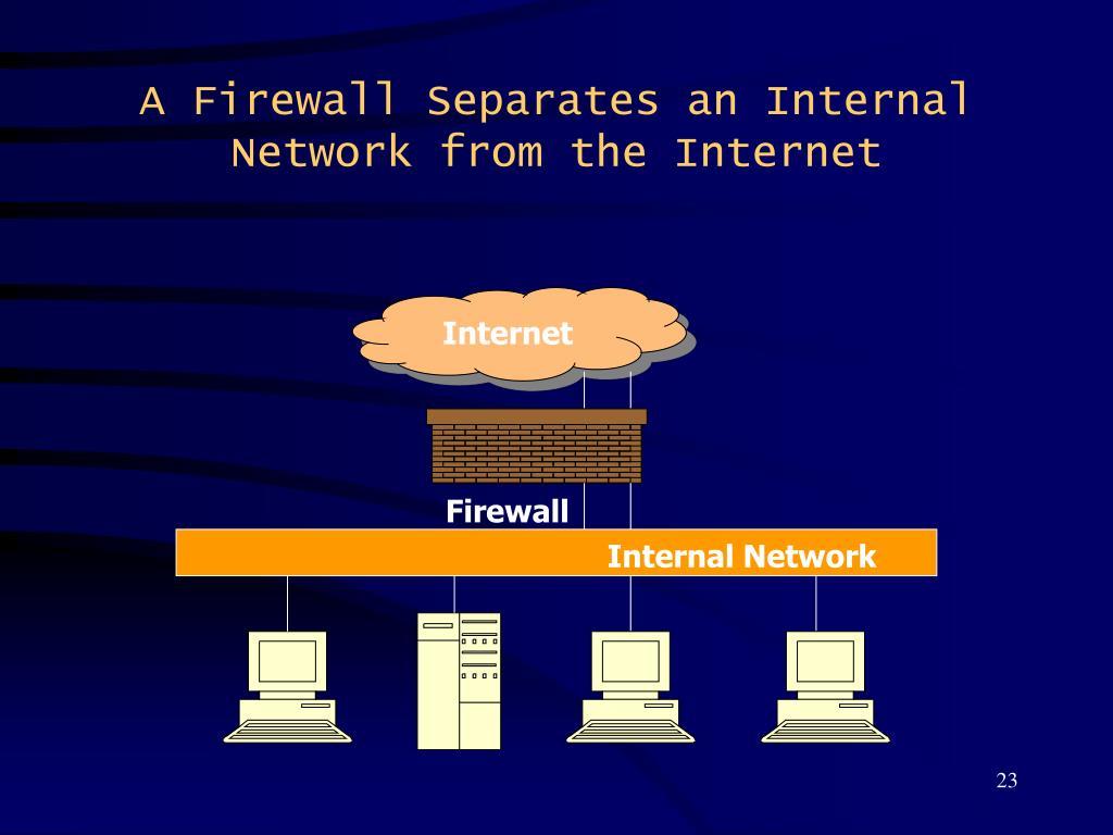 A Firewall Separates an Internal Network from the Internet