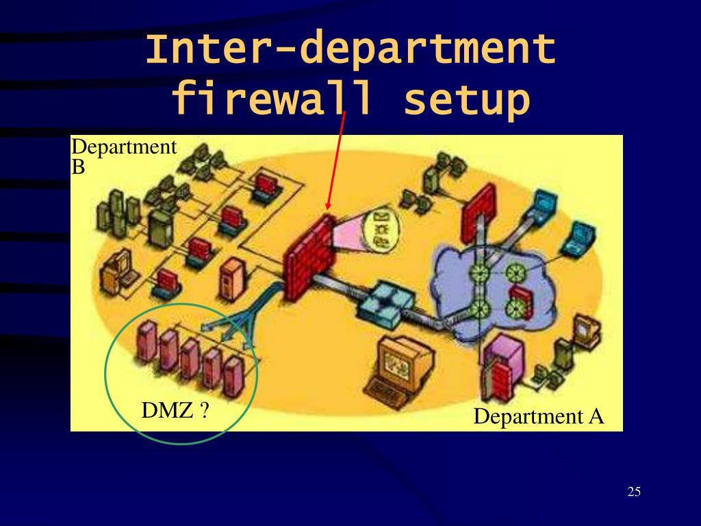 Inter-department firewall setup