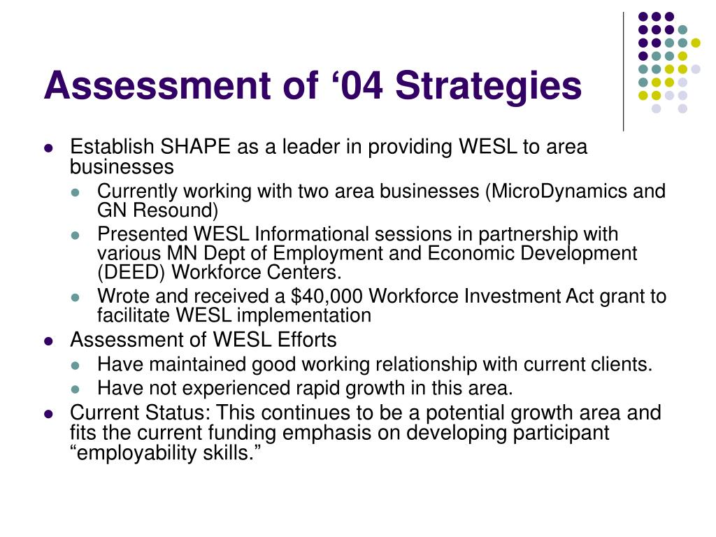 Assessment of '04 Strategies