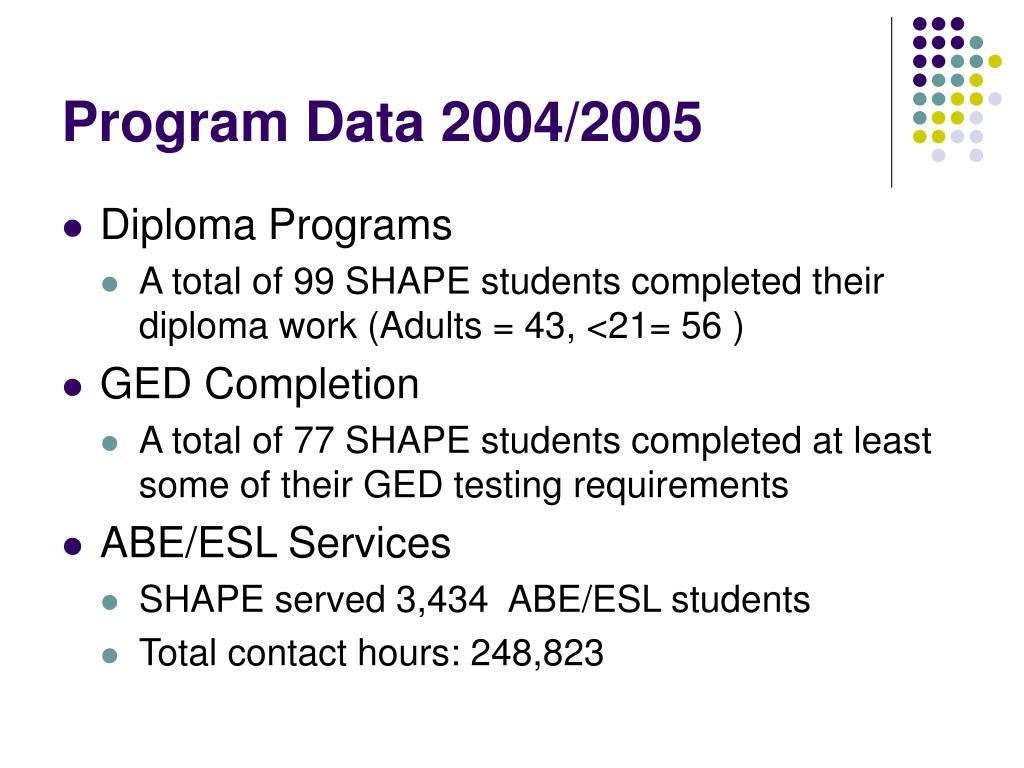 Program Data 2004/2005