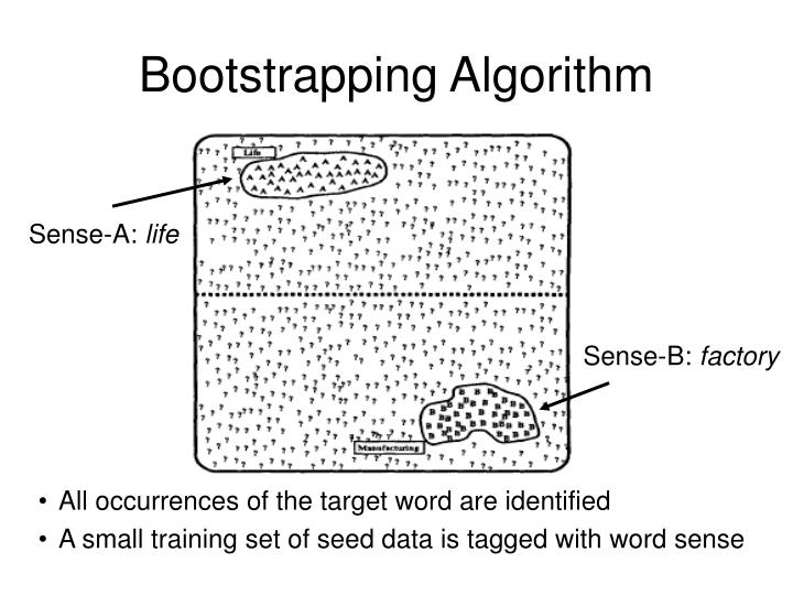 Bootstrapping Algorithm