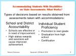 types of decisions based on results obtained from assessments taken with accommodations