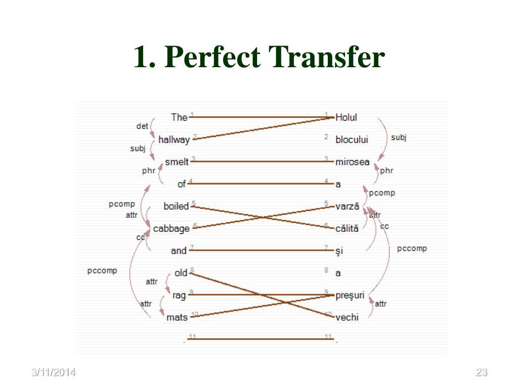 1. Perfect Transfer