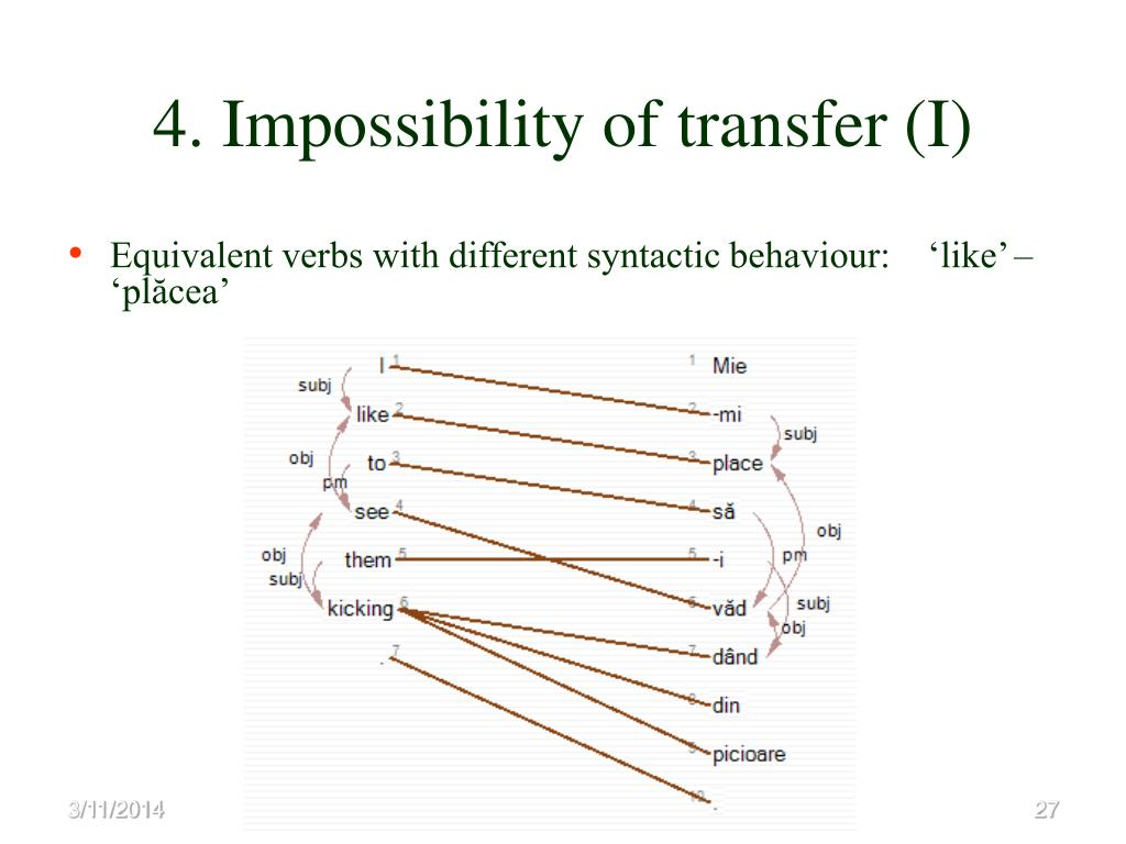 4. Impossibility of transfer (I)