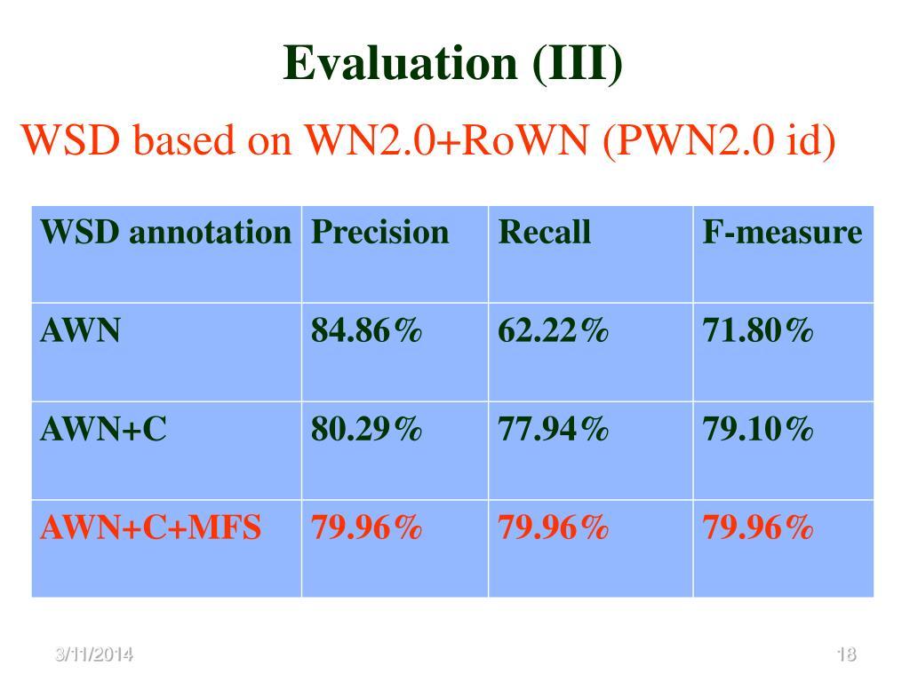Evaluation (III)